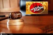پرونده 90 واحد متخلف به تعزیرات حکومتی سبزوار ارسال شد