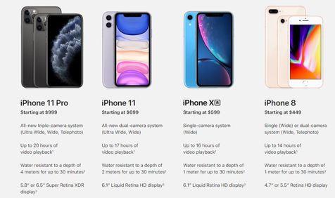 قیمت گوشی آیفون 11 در ایران چند؟