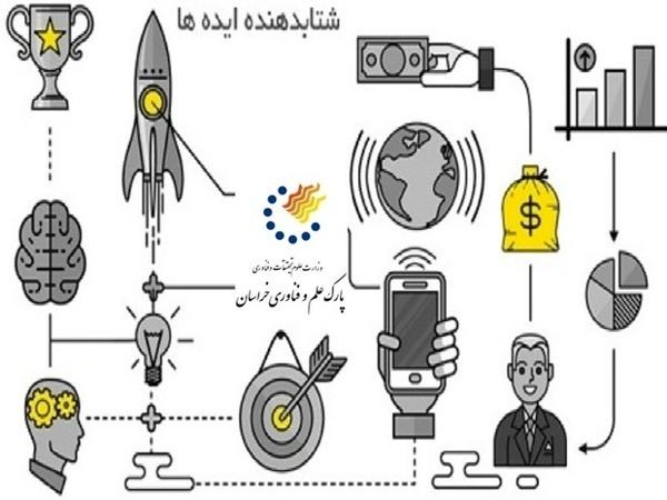 افتتاح  نخستین مرکز شتاب دهنده پارک علم و فناوری خراسان رضوی