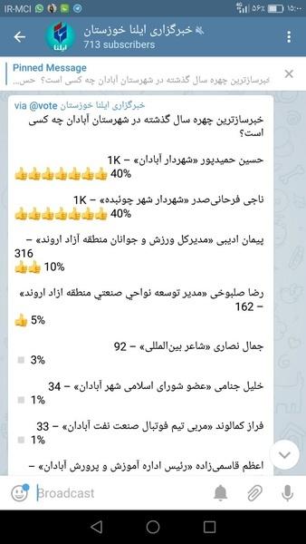 «حسین حمیدپور» خبرسازترین چهره سال در آبادان  «فرحانیصدر» و «ادیبی» دوم و سوم شدند
