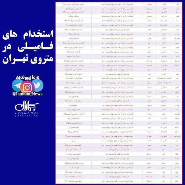 استخدام های خانوادگی در سازمان متروی تهران+ عکس