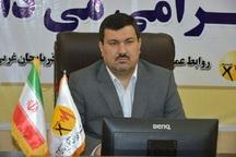 74 طرح برق رسانی در آذربایجان غربی افتتاح می شود