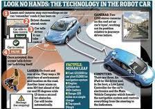 همکاری ولوو و مایکروسافت برای ساخت خودرو