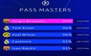برترین پاسورهای لیگ قهرمانان اروپا+ عکس
