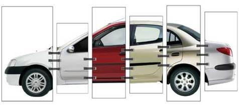 قیمت انواع خودروهای داخلی