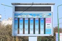 2 دستگاه سنجش آلودگی هوا به خراسان جنوبی اختصاص یافت