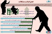 اینفوگرافی   مشکلات جامعه سالمندان در ایران به روایت آمار