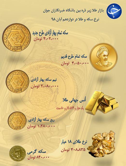 سکه و طلا در 12 آبان 98 /