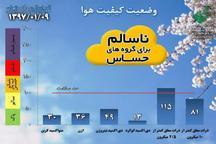 کیفیت هوای تهران ناسالم برای گروه های حساس جامعه است