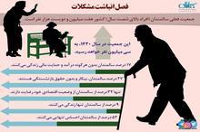 اینفوگرافیک | مشکلات جامعه سالمندان در ایران به روایت آمار