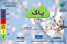 کیفیت هوای امروز تهران پاک است