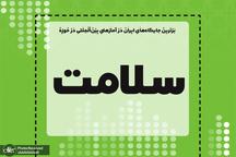 برترین جایگاه های ایران در آمارهای بین المللی در حوزه سلامت