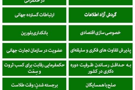 15 شرط برای شکوفایی استعداد ایرانیان از دیدگاه محمود سریع القلم