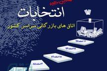 نتایج انتخابات اتاق بازرگانی تبریز اعلام شد