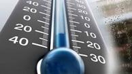 میانگین دما در خراسان رضوی ۱۰ درجه کاهش می یابد