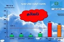 ارومیه آلوده ترین مرکز استان هشتمین روز سال   اطلاعیه محیطزیست