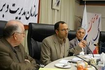 ضرورت راهاندازی باشگاه سرمایهگذاری در استان کردستان