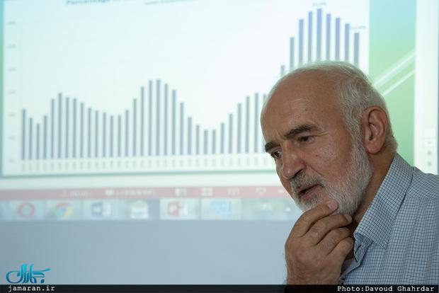 واکنش احمد توکلی به شایعه جدال لفظیاش با رئیس مجمع تشخیص