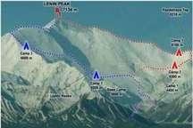 کوهنوردان خراسانی در مسیر فتح دو قله مرتفع در قزاقستان