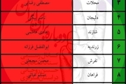تعیین اعضای ستاد انتخاباتی حسن روحانی در شهرستانهای استان مرکزی