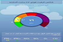 کیفیت هوای تهران با شاخص 79 در شرایط سالم است