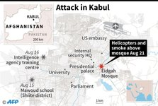 تصاویر/ حمله راکتی به منطقه دیپلماتیک کابل حین سخنرانی رئیس جمهور