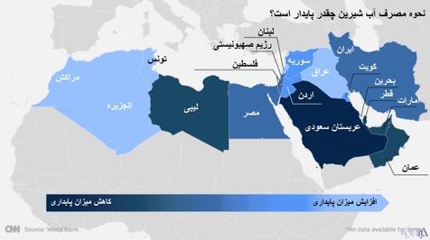 ایران در بحران آب تنها نیست؛ خاورمیانه غرق در بیآبی!