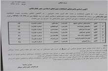 اسامی 52 نامزد انتخابات شورای اسلامی شهر بانه
