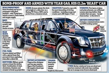 مشخصات دقیق ماشین ضدگلوله ترامپ در لندن + عکس