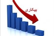 کاهش ۲ درصدی نرخ بیکاری در البرز