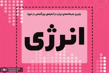 برترین جایگاه های ایران در آمارهای بین المللی در حوزه انرژی