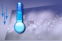 دمای هوا در آذربایجان غربی 5 درجه کاهش یافت