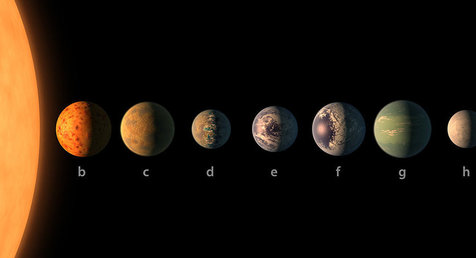 جستجوی حیات در ۷ سیاره تازه کشف شده