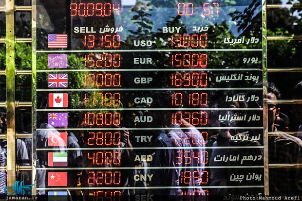 مصوبه شورای پول و اعتبار برای جلوگیری از اتلاف ارز دولتی