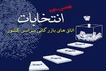 انتخابات اتاق بازرگانی استان یزد برگزار شد